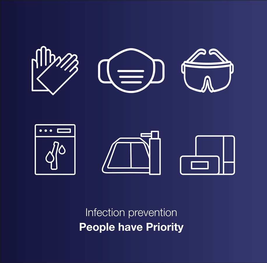 W&H: People have Priority