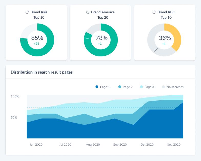 ranking_goals
