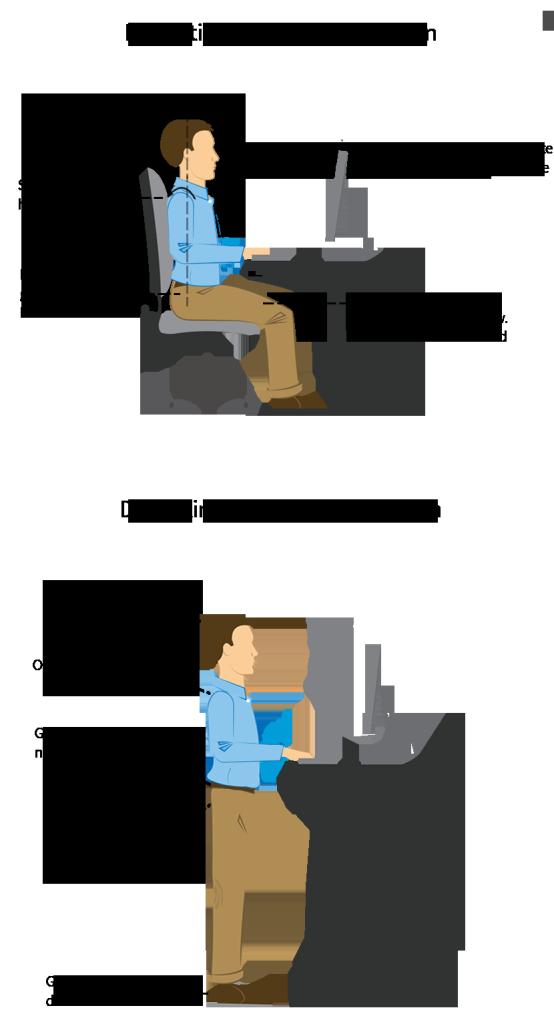 Die optimale Körperhaltung