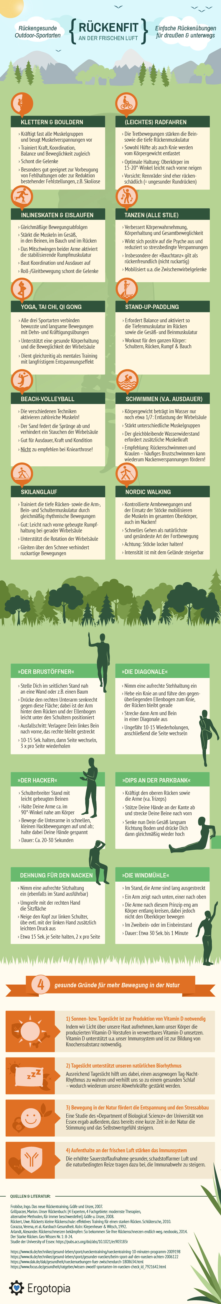 Infografik-Rueckenfit an der frischen Luft