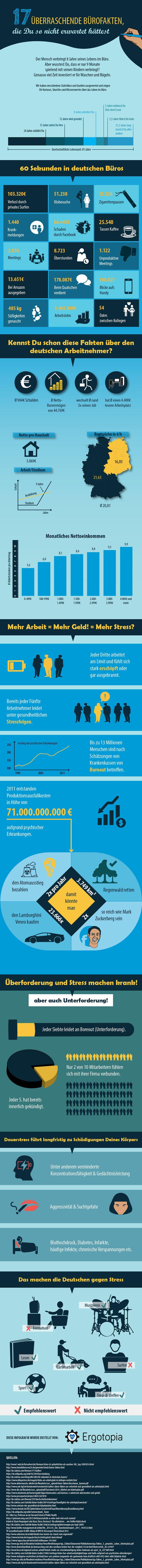 [Infografik] 17 lustige und unglaubliche Fakten ueber die Arbeitswelt