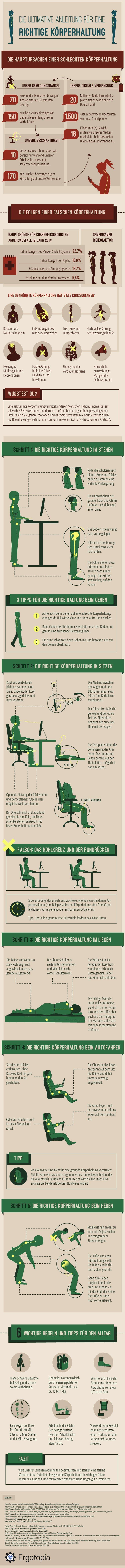 Infografik: Die ultimative Anleitung zur richtigen Körperhaltung