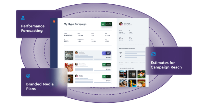 Media Plans for Your Influencer Marketing Campaign Mobile Image