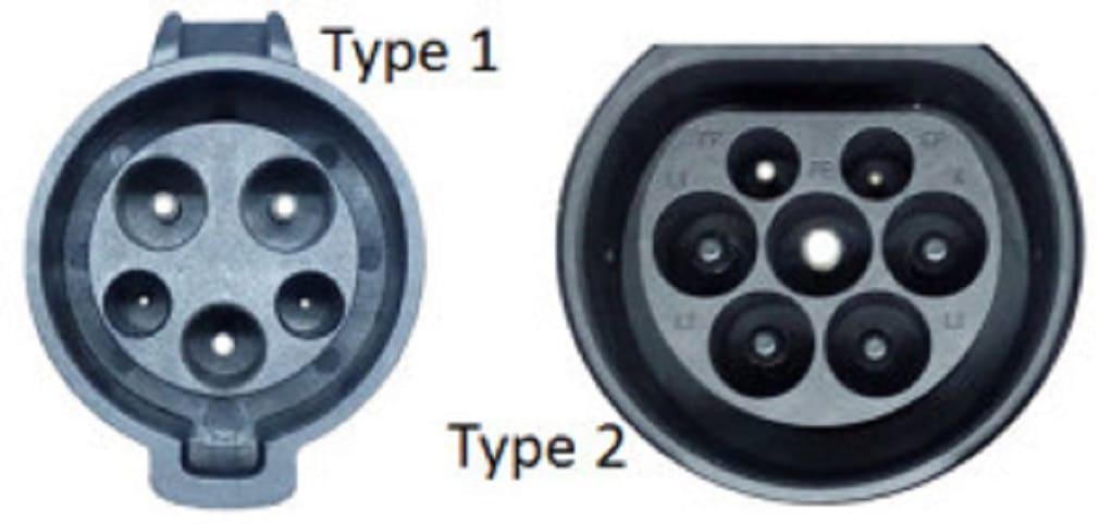 Stekkers type 1 en 2