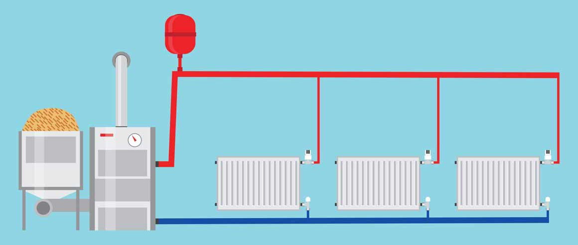 wet central heating system guide