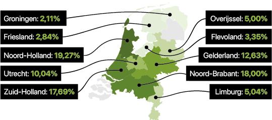 Laadpaalverdeling provincies