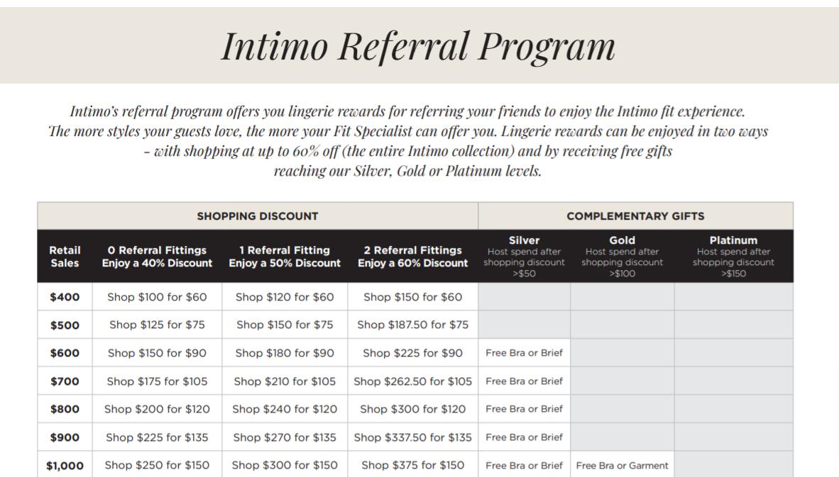 Intimo Free Gift Program
