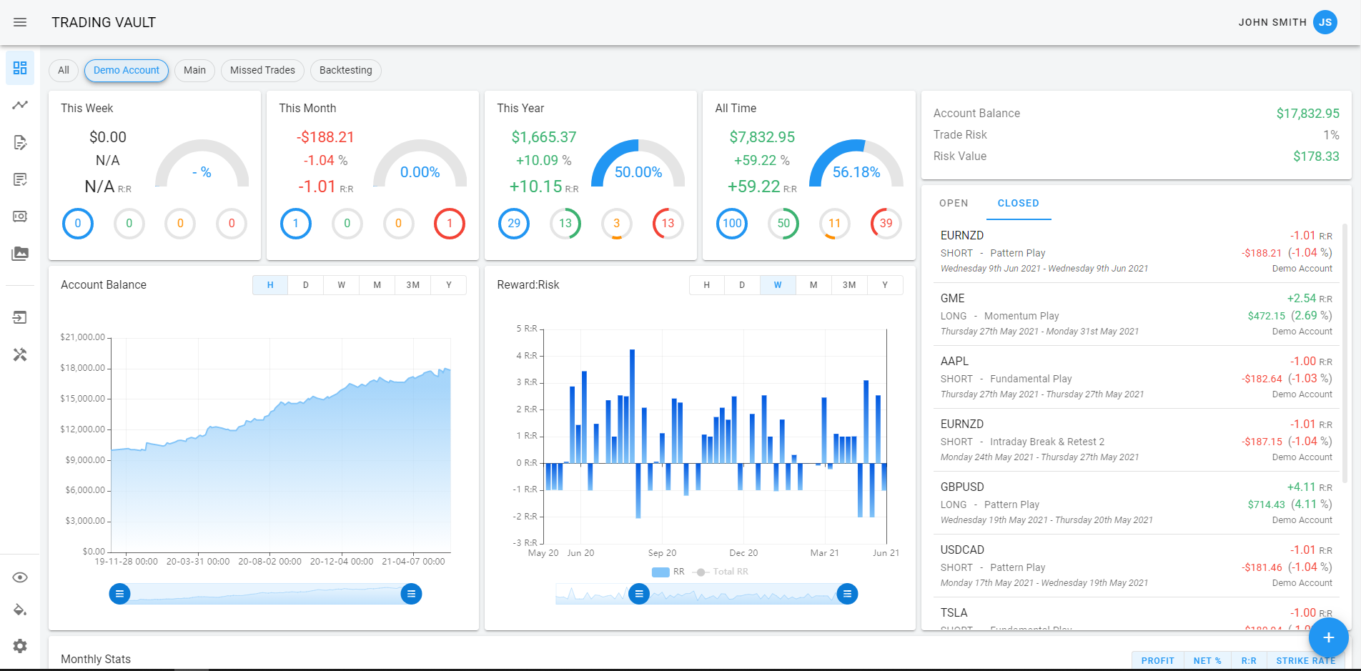 Trading Vault Dashboard using the new light theme.