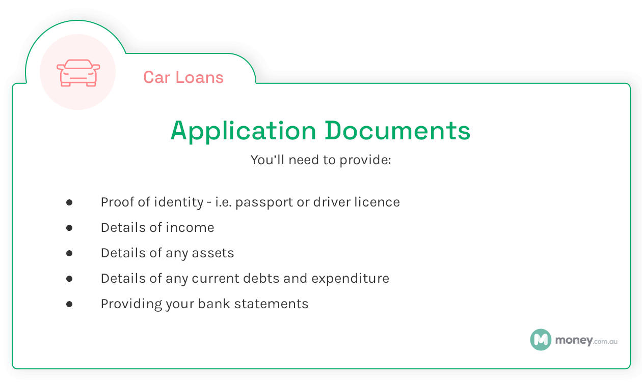 A car loan application showing require documentation