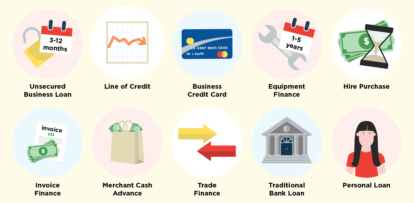 10 icons showing the most common reasons for business finance