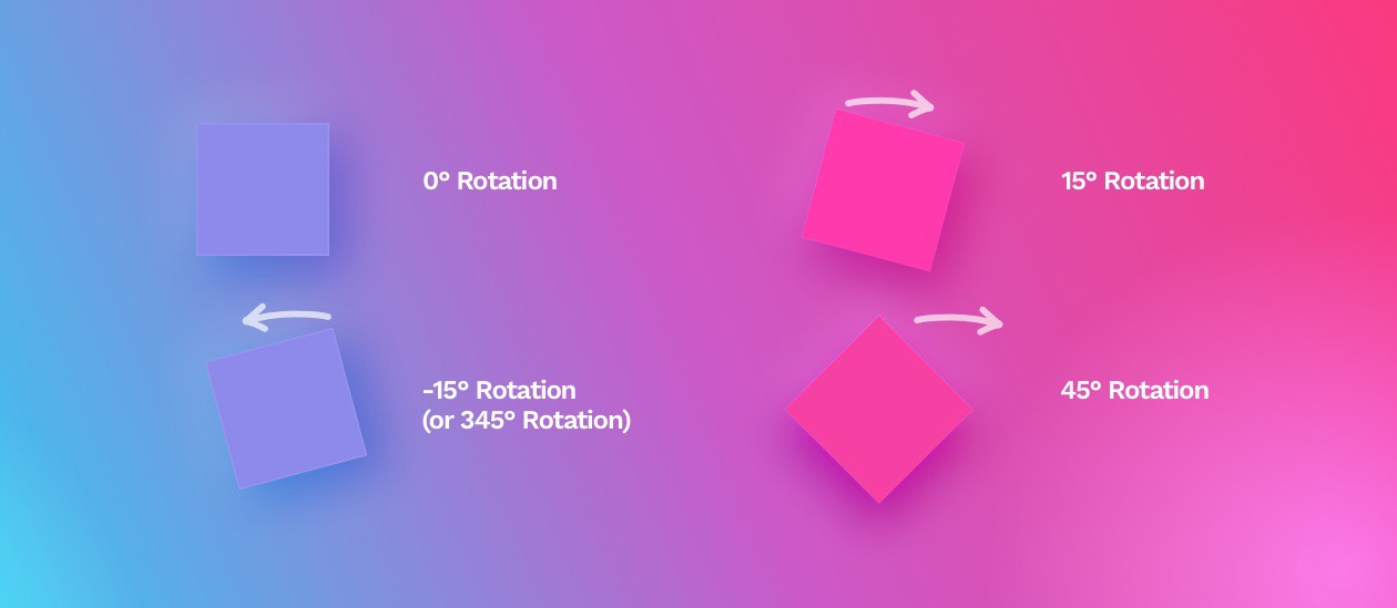 All you need to know about UI design