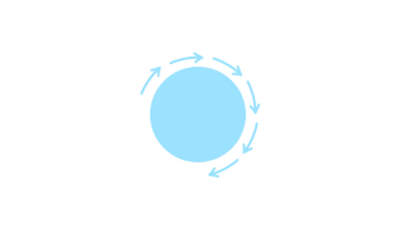 rotating a circle does nothing