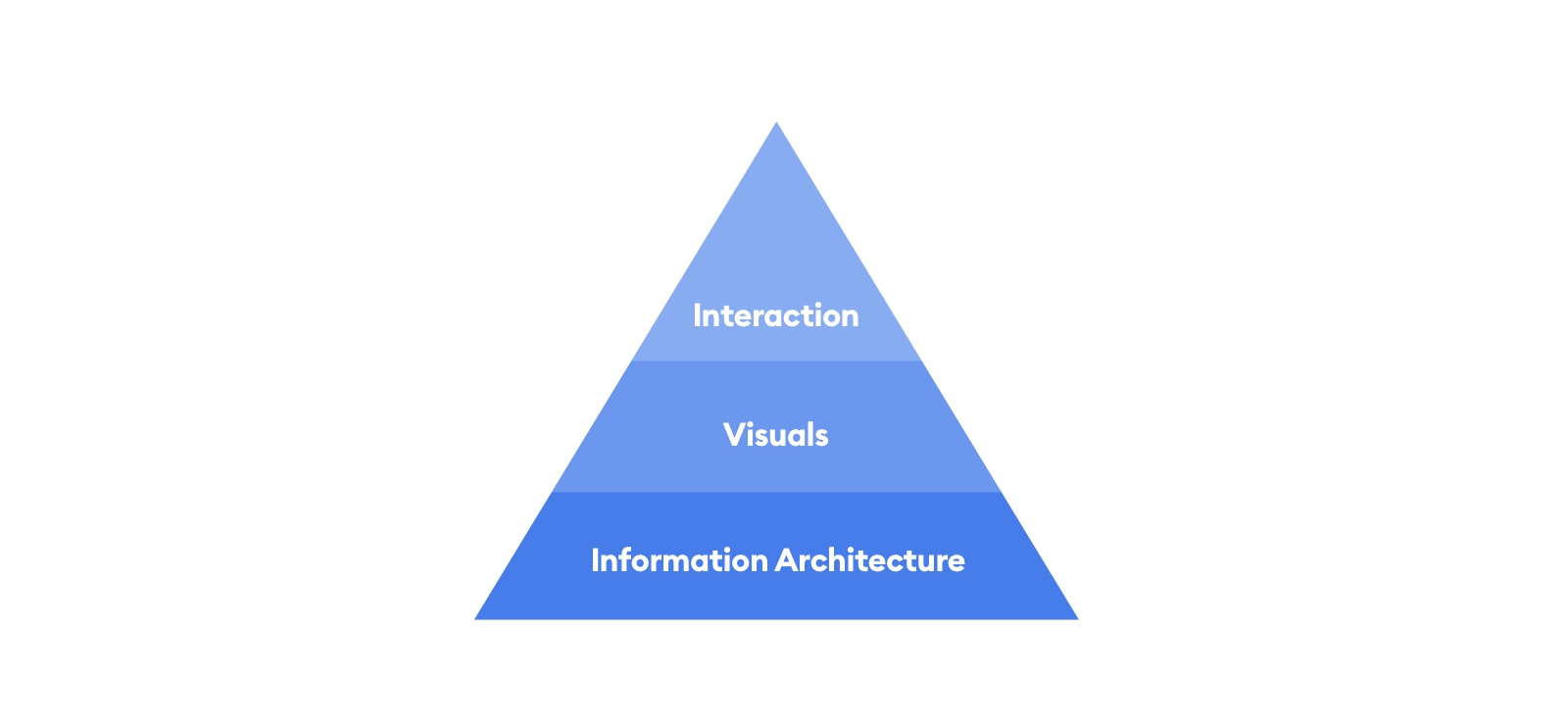 The future belongs to multi-skilled designers