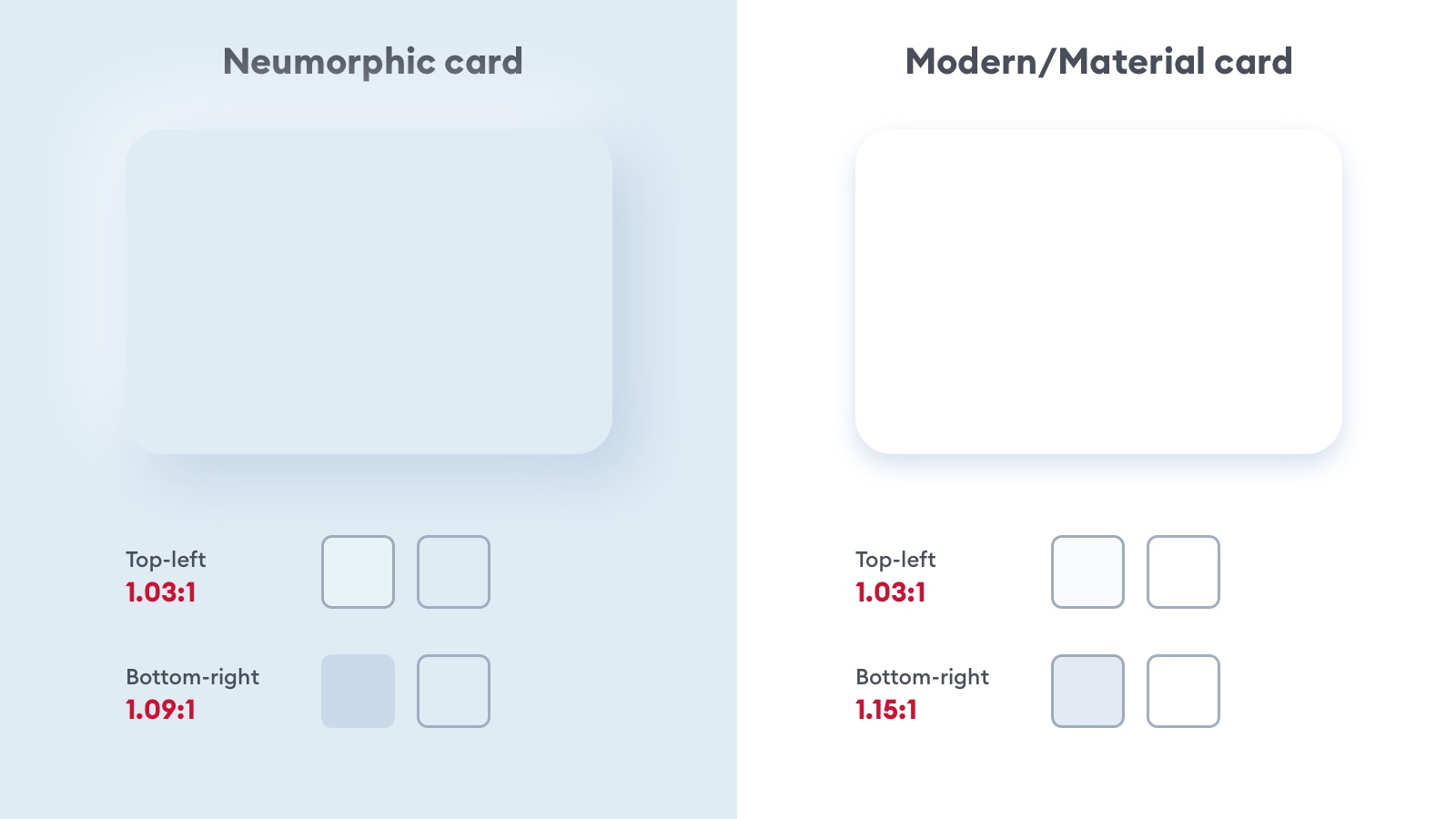 neumorphism and accessibility vs material design