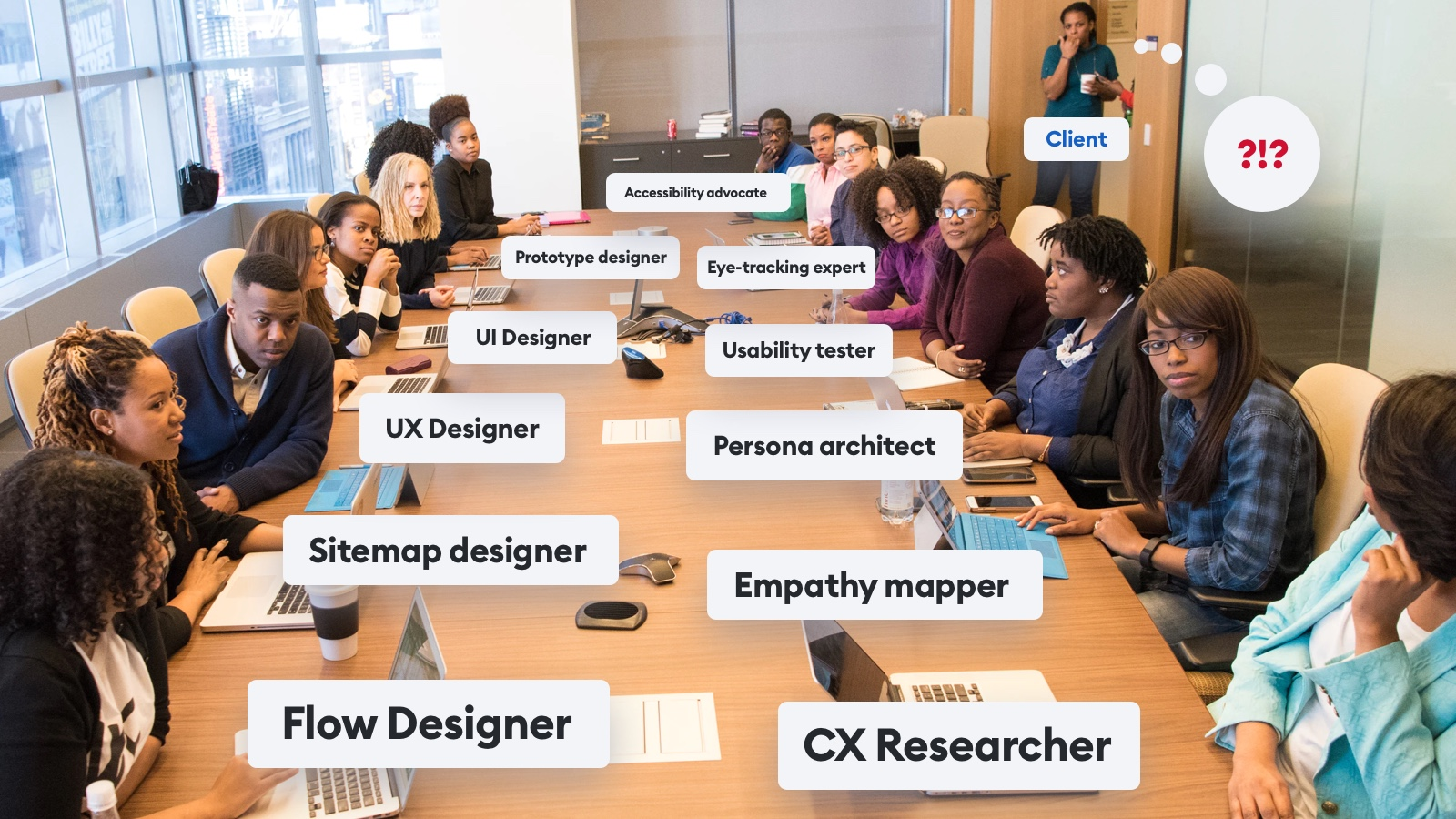 Overcrowded UX meetings