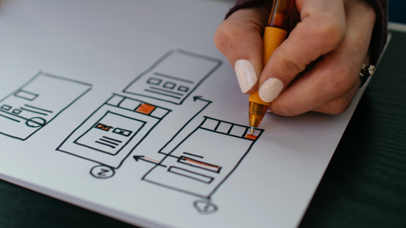 Wireframes done by the clients are just as good as the ones done by UX designers