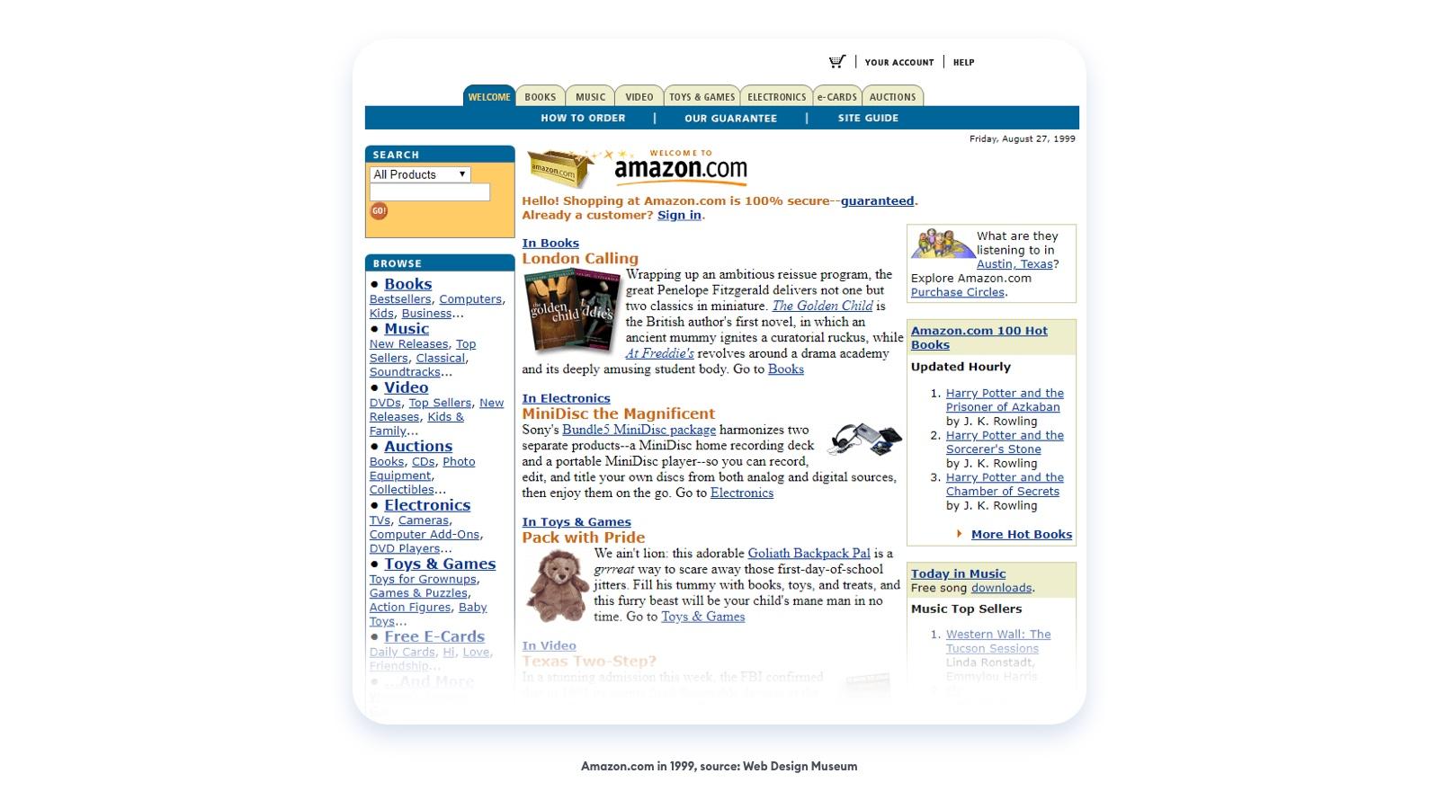 Amazon in 1999