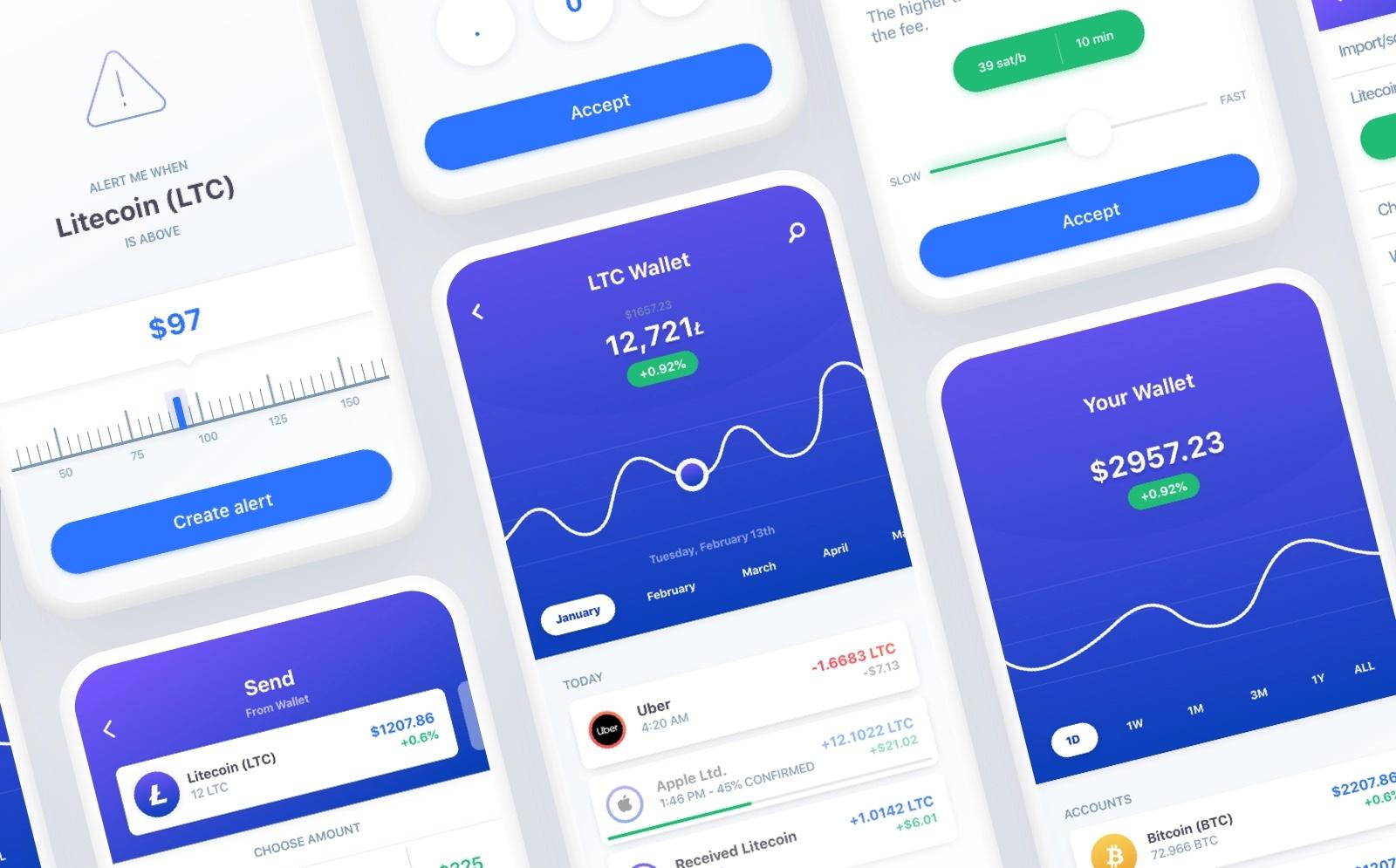 Hype4 App Design for Litecoin