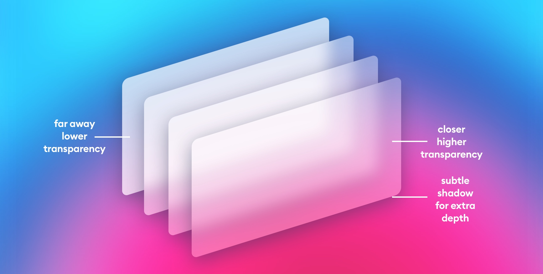 Glassmorphism layers - how to achieve the right balance