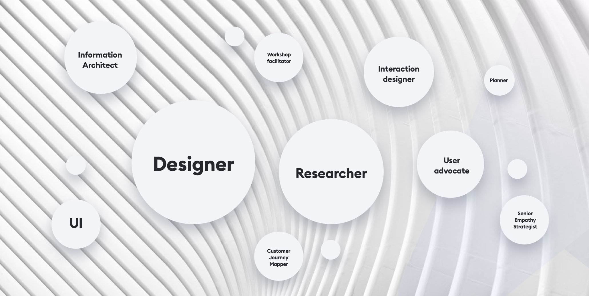 Job titles and roles in UX are changing