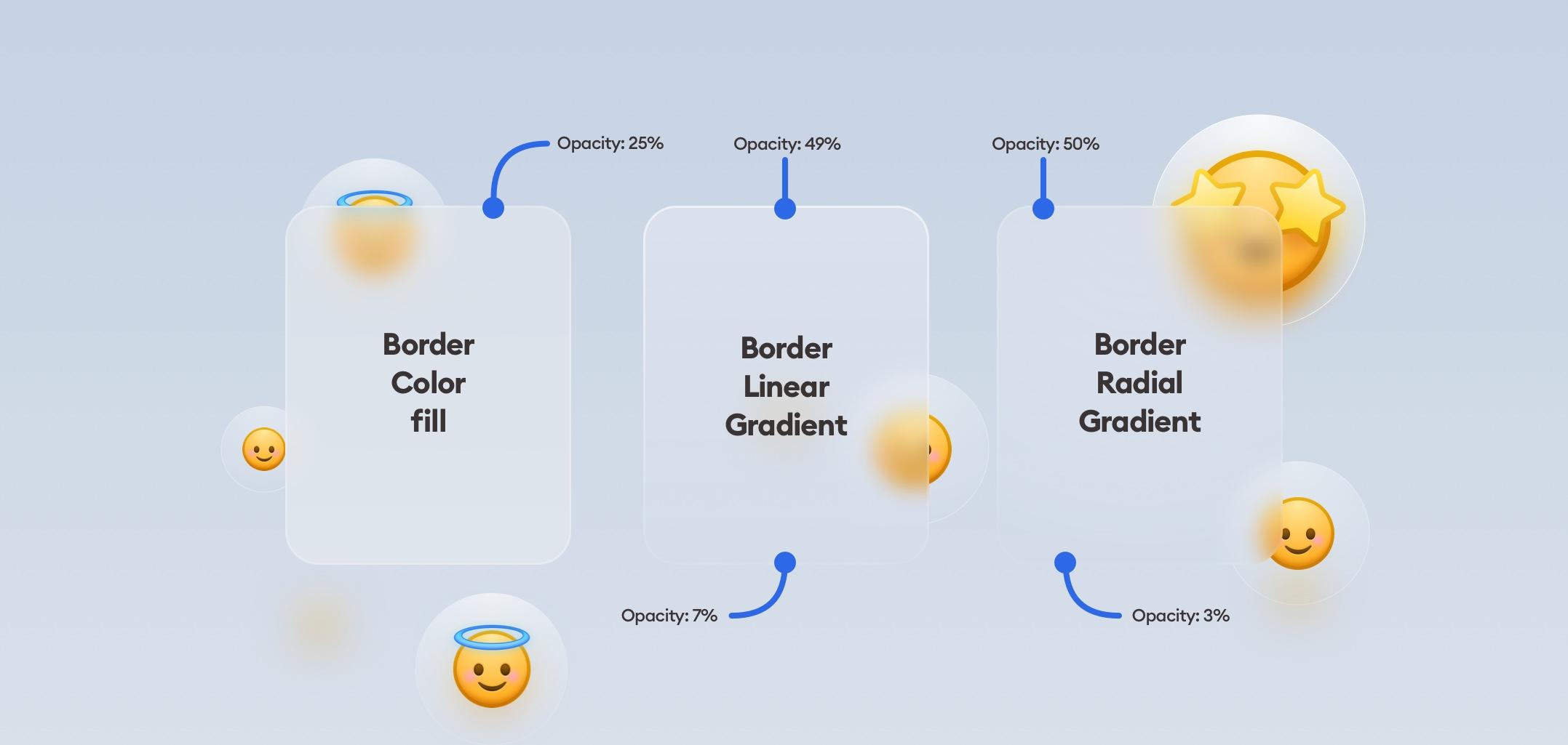Glassmorphism different border styles