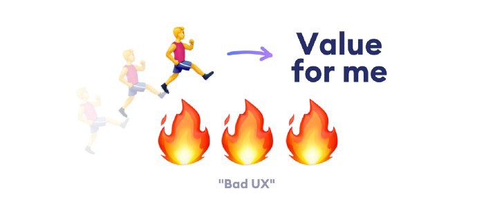 UX Is Overrated