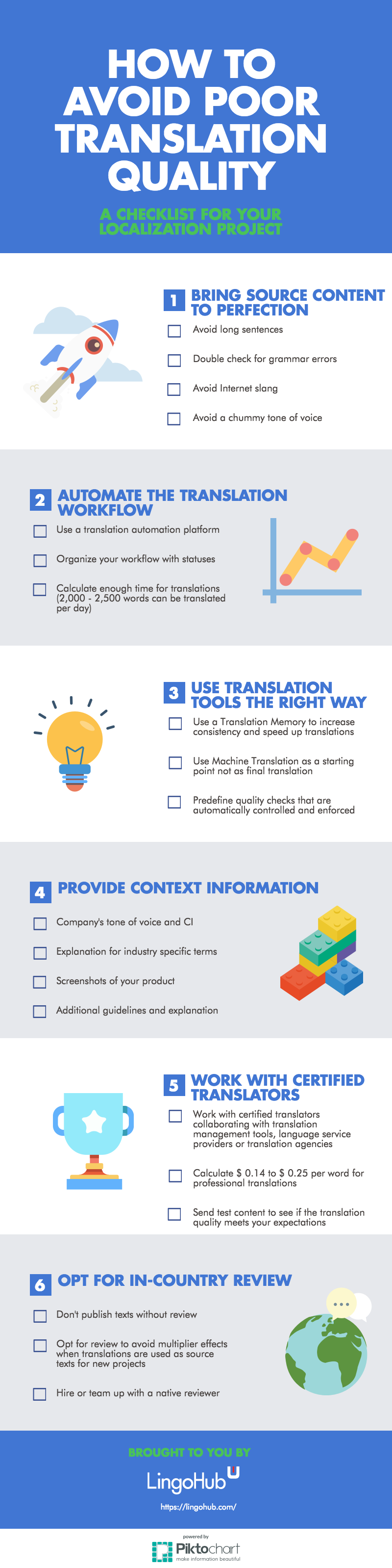 infographic-checklist-how-to-avoid-poor-translation-quality-small