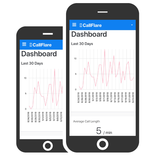 Mobile Friendly Dashboard