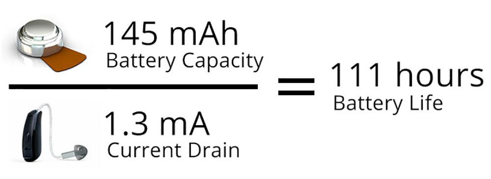 https://a.storyblok.com/f/45415/1000x365/fb5595fdd4/battery-life-formula-2.jpg