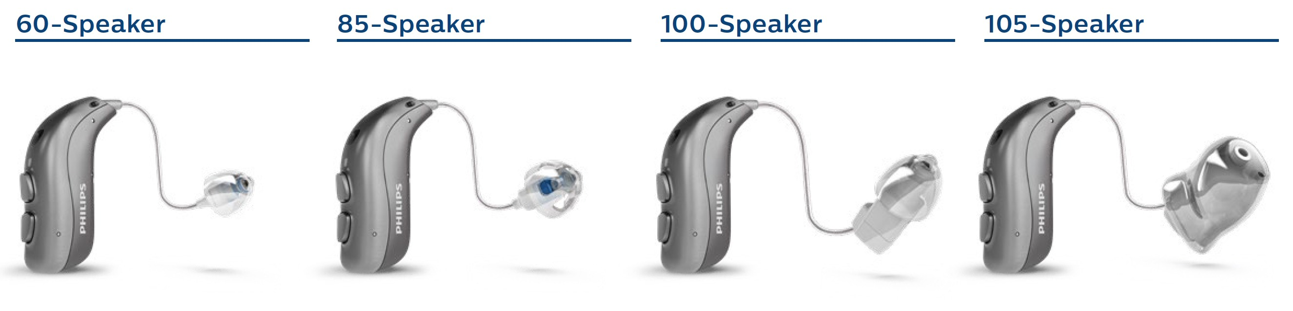 Costco to Sell Philips Hearing Aids - From $1,249 99