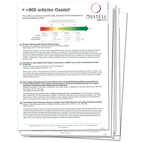 Scientific articles that prove the Osstell concept