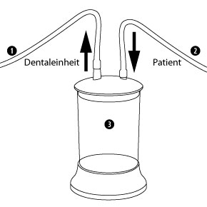Principle suction