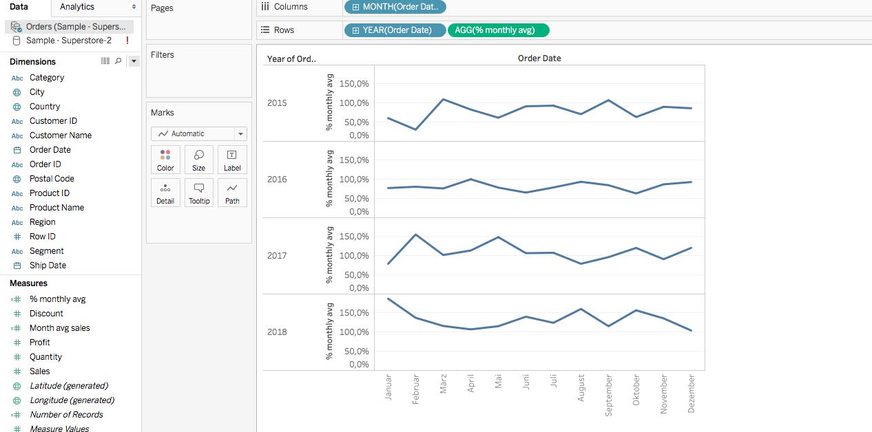 Setting Tableau graphs up.
