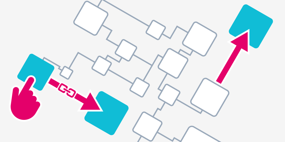 A complete guide to mobile app deep linking | Adjust