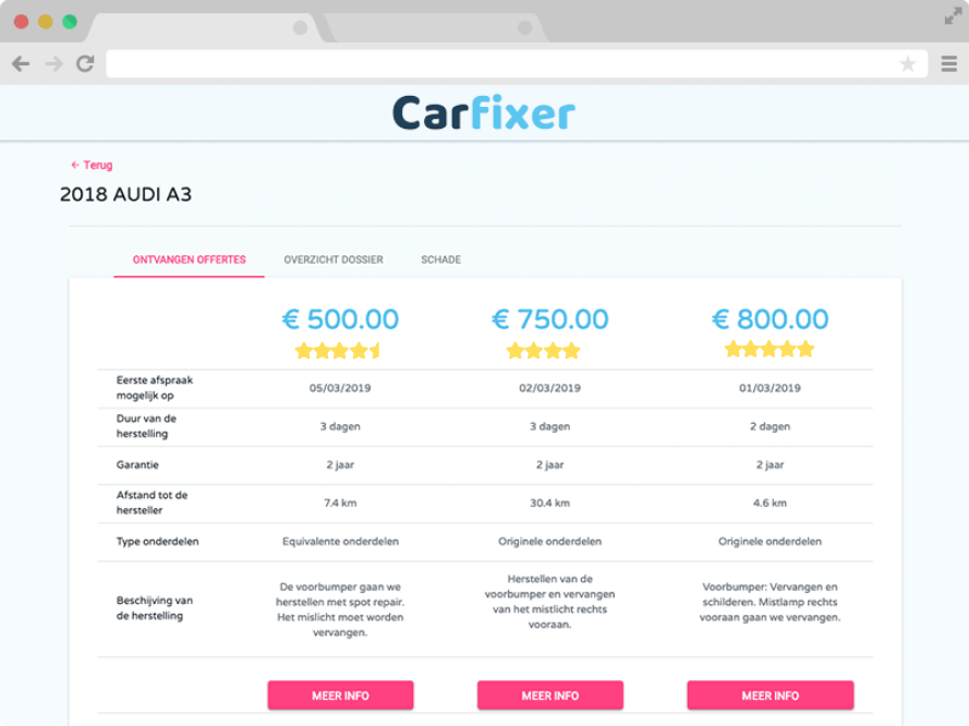 Carfixer dashboard