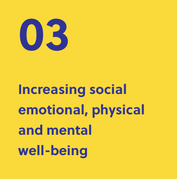 03 Increasing social, emotional, physical and mental well-being