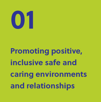 01 Promoting positive, inclusive safe and caring environments and relationships