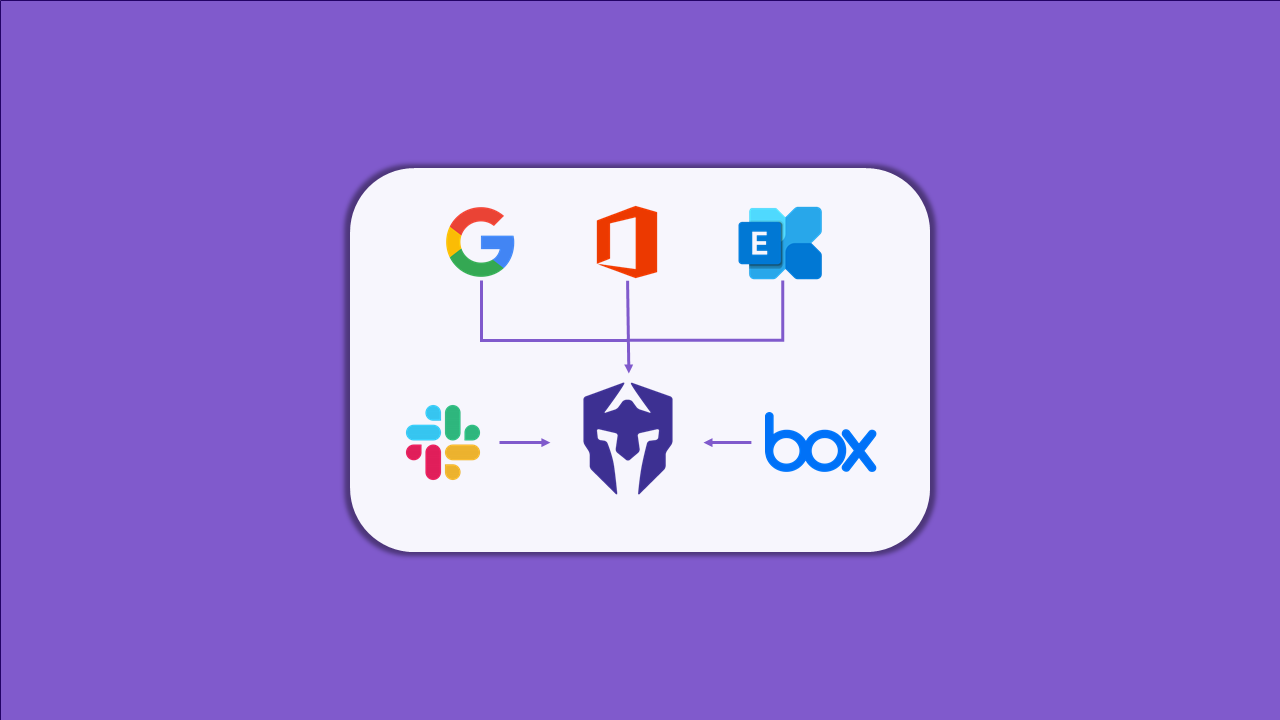 Armorblox Secures Your Cloud Office With Box And Slack Integrations