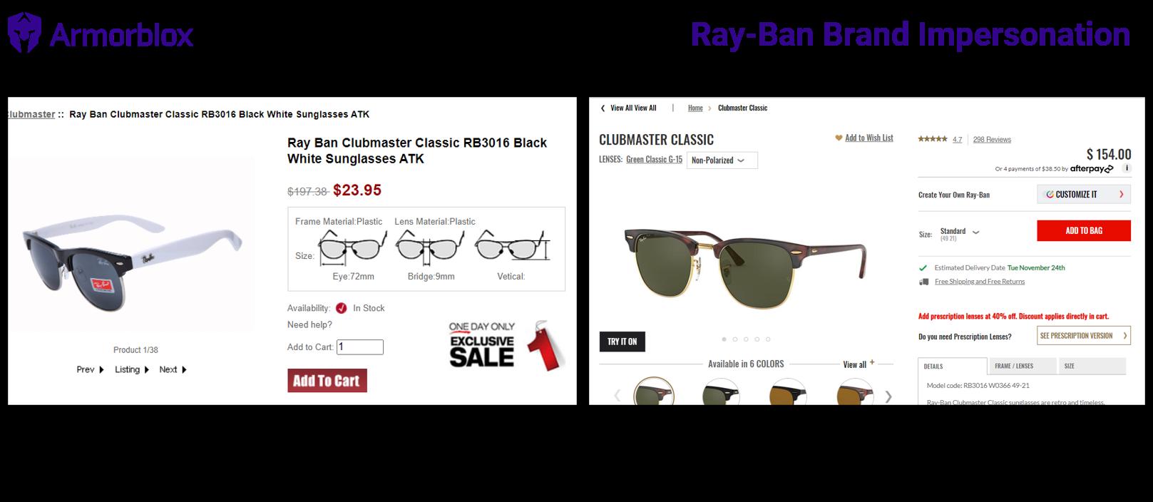 Ray Ban scam price comparison screenshot