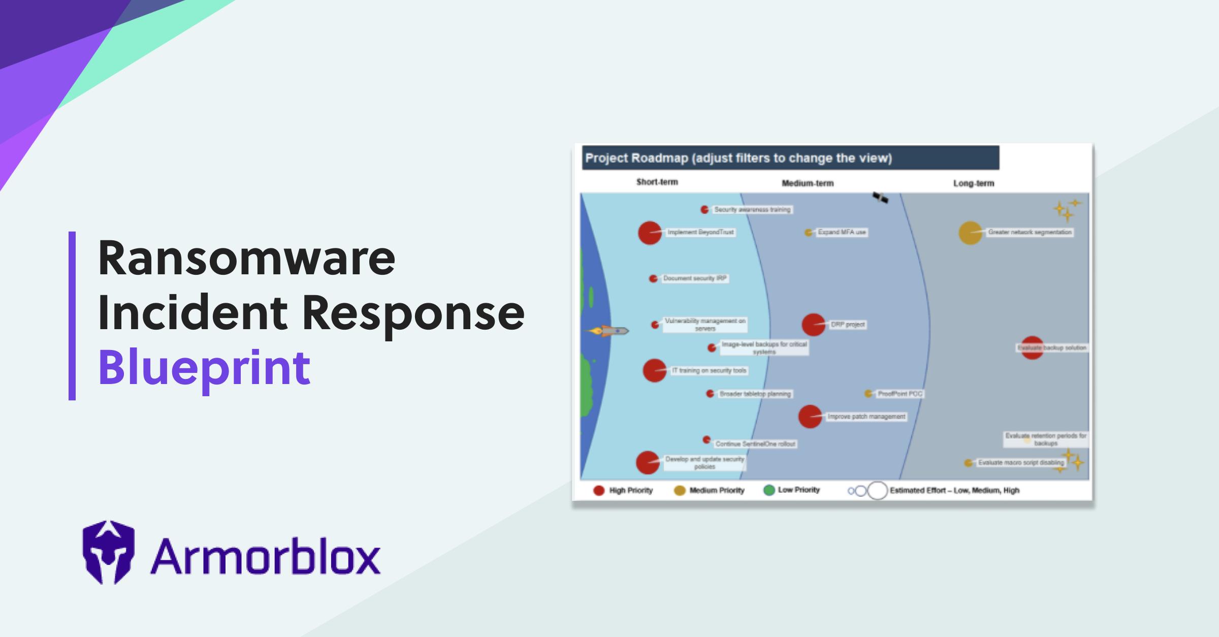 Ransomware Incident Response Blueprint