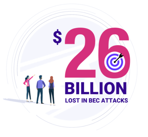 The rise of BEC attacks