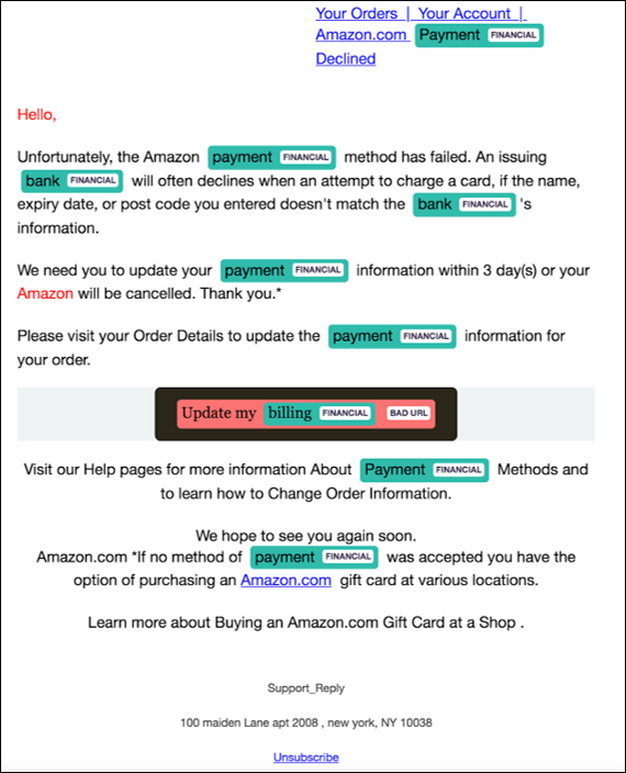 Amazon credential phishing email
