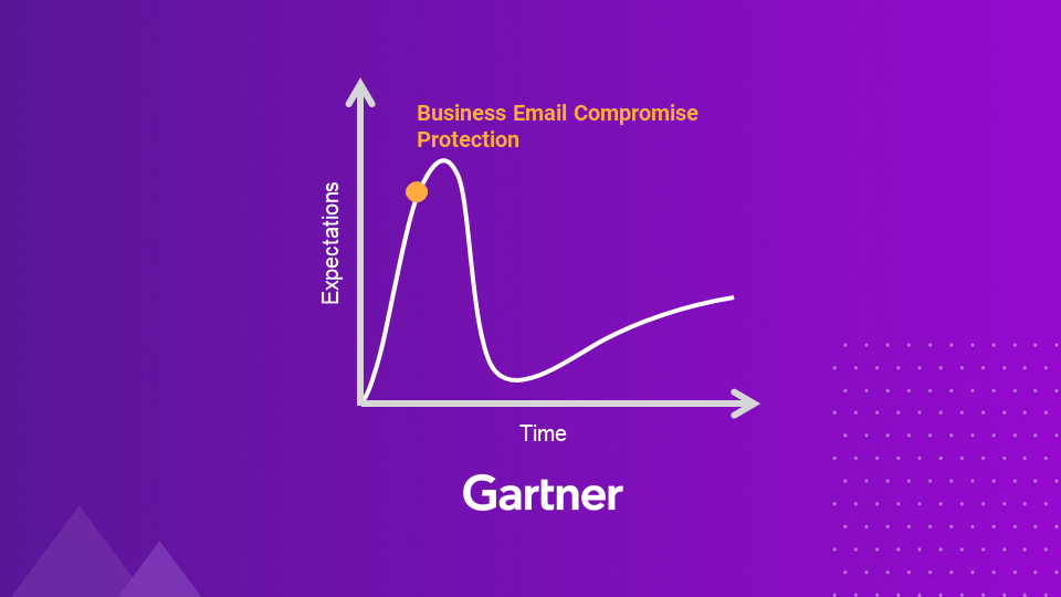 Business Email Compromise Protection Named in Gartner's Hype Cycle for Endpoint Security, 2020