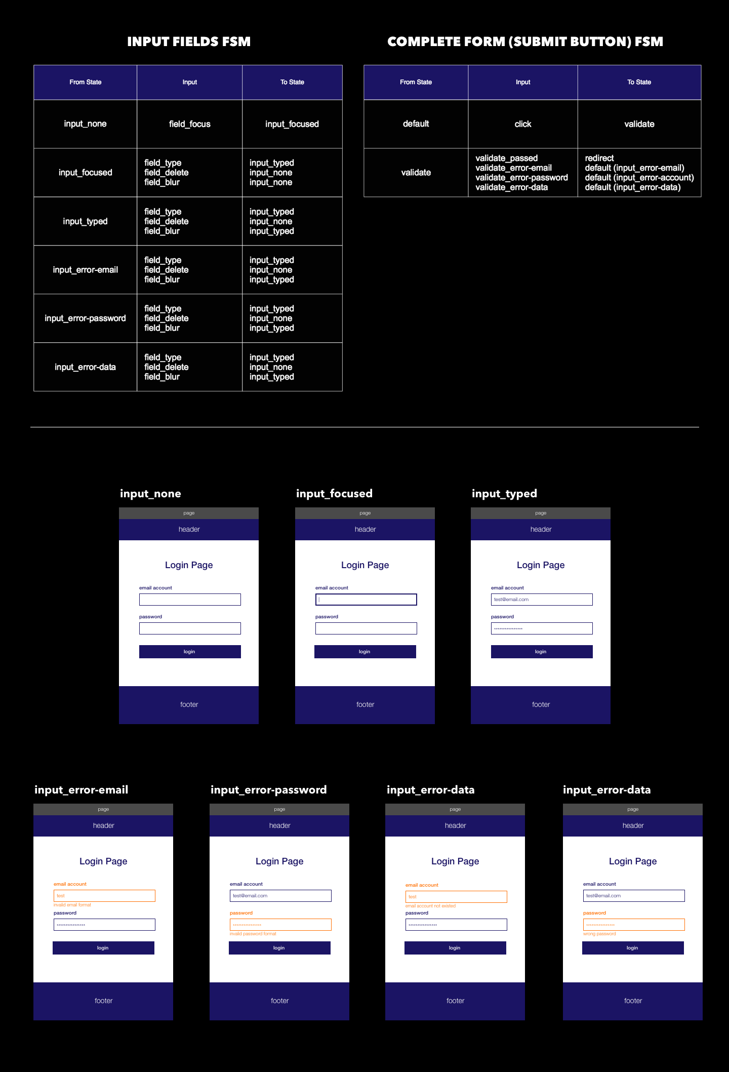 Authenticate form FSM — version Material Design