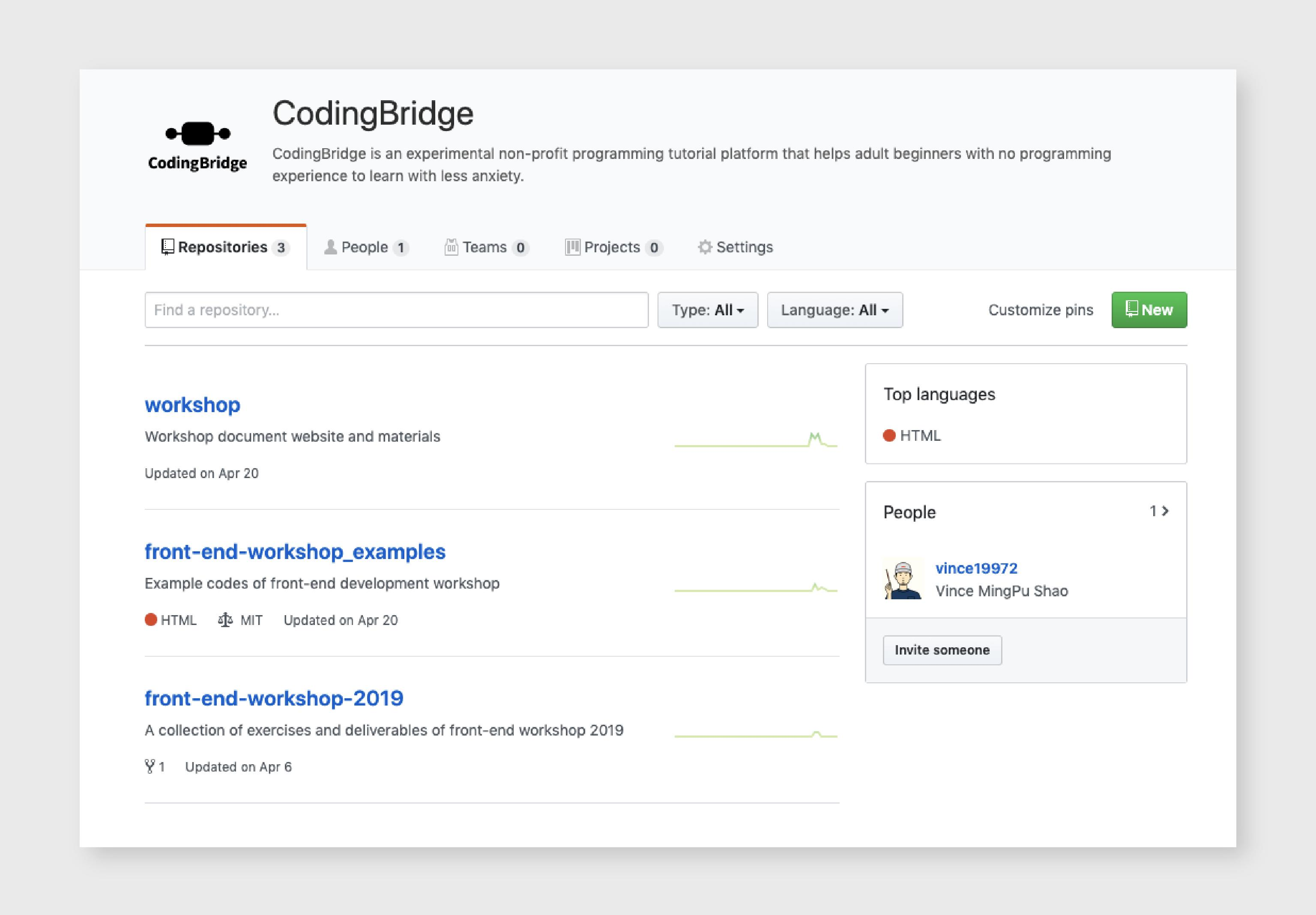 CodingBridge organization repo