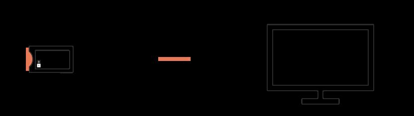 Karte In Ci Modul Einstecken.Hd Modul Zur Miete