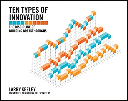 Ten Types of Innovation Best Book on Innovation Strategy