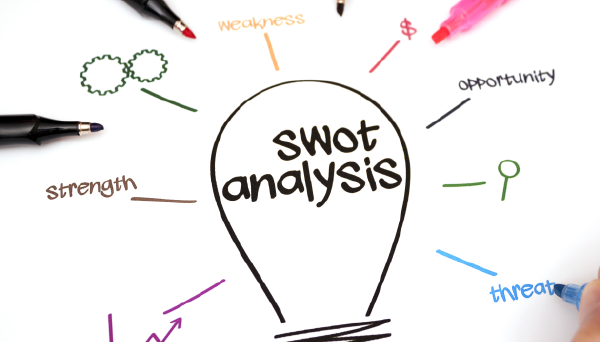 build an effective swot analysis template deputy effective swot analysis template