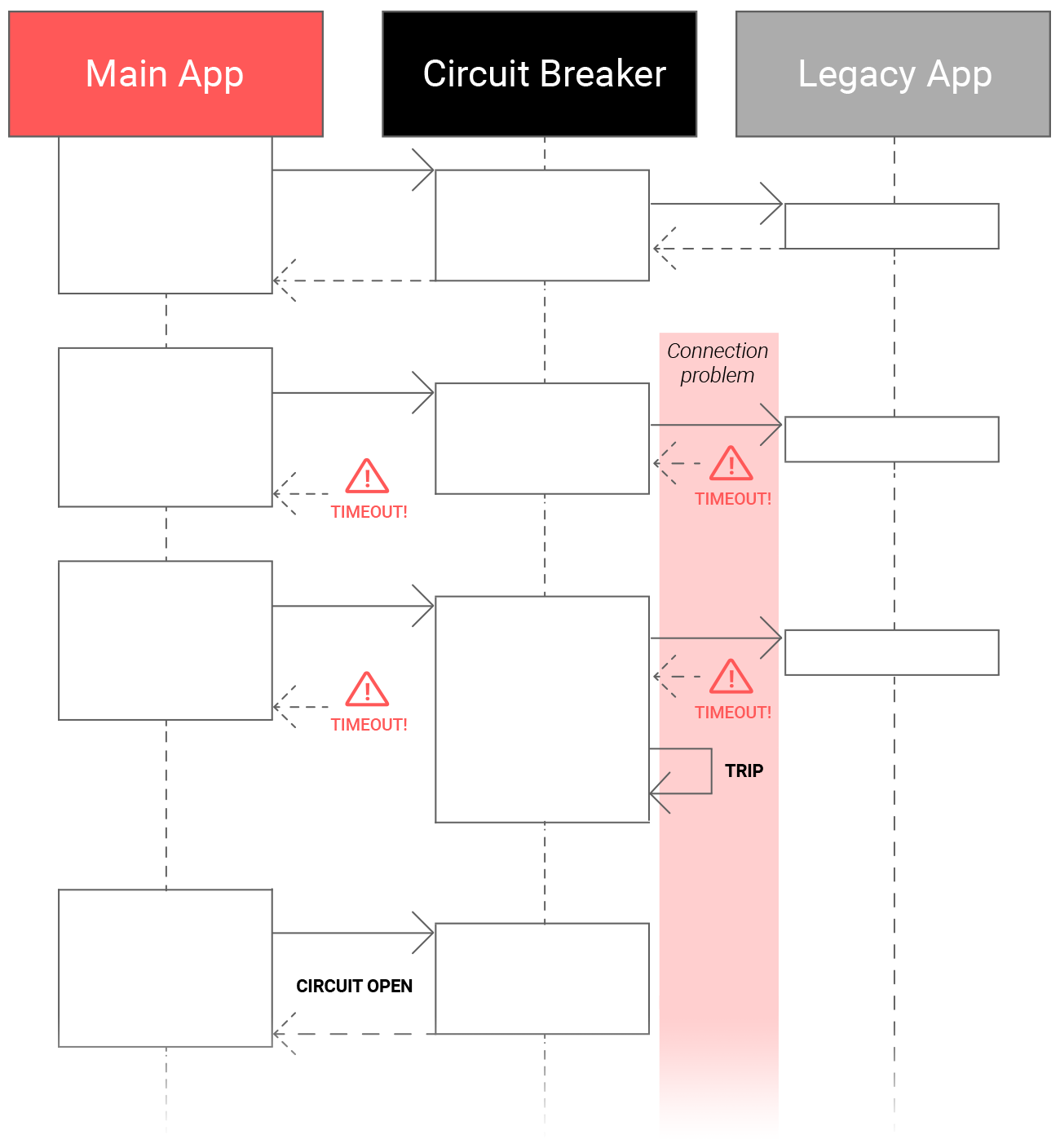 Circuit Breaker Diagram 2