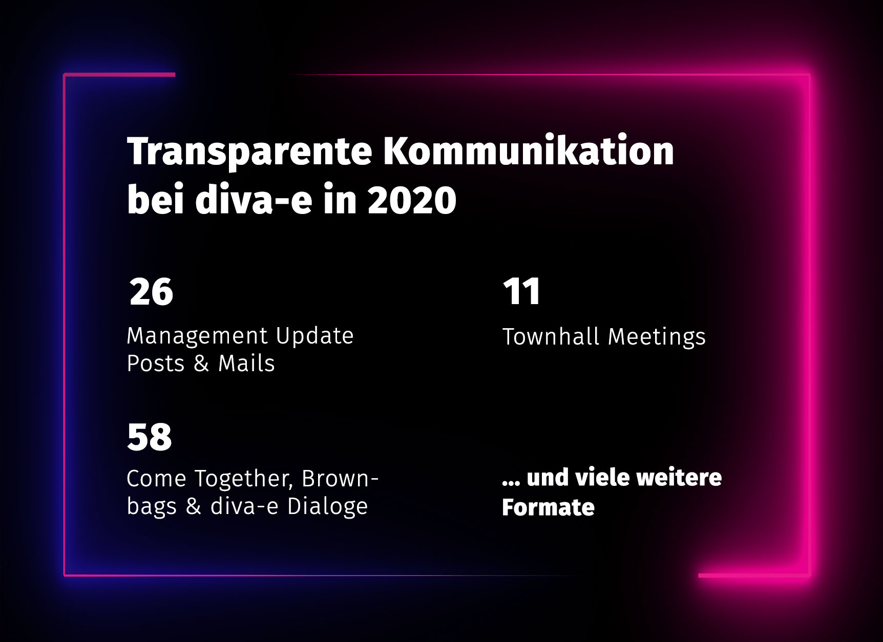 The key to transparency – wie diva-e fließende Kommunikation ermöglicht